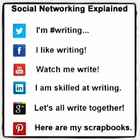 Social Networking Explained #networking #facebook... | This and That | Social Media | Scoop.it