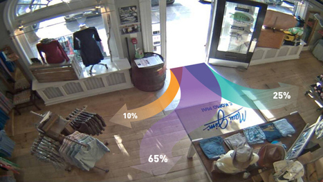 With privacy concerns rising in retail, Prism Skylabs says video analytics are the future | leapmind | Scoop.it