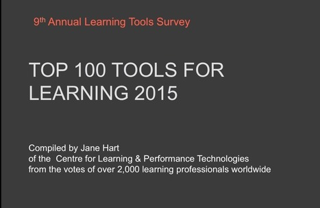 Here are the Top 100 Tools for Learning 2015 | Aprendizaje y Cambio | Scoop.it