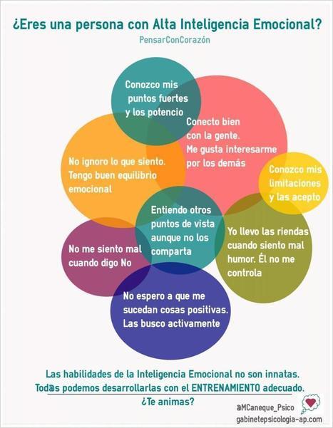 Blog de Sergio Carol: Alta inteligencia emocional | Desarrollo del talento humano | Scoop.it