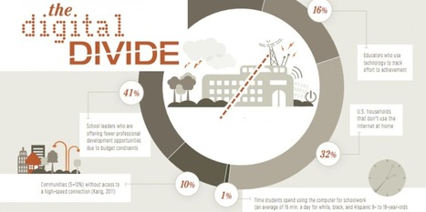 The Digital Divide and How to Approach it -   digital divide information   Scoop.it