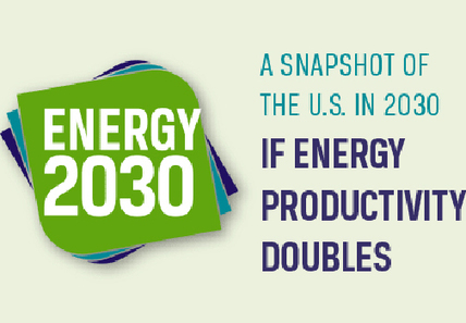 Report Shows How Energy Efficiency Can Cut Energy Usage in Half by 2030 | EcoWatch | Scoop.it