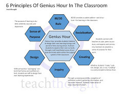 Leading Motivated Learners: 12 Steps to #GeniusHour | Classroom Technology Integration and Project Based Learning | Scoop.it