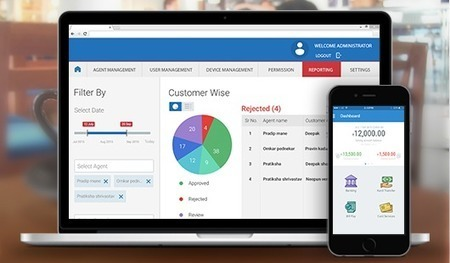 Top Enterprise Mobility Solutions Company - Infrasoft Technologies | Business | Scoop.it