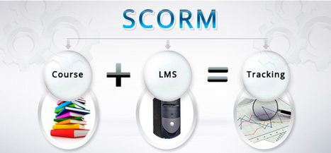 Sharable Content Object Reference Model (SCORM) | Software and Web Development Services | Scoop.it