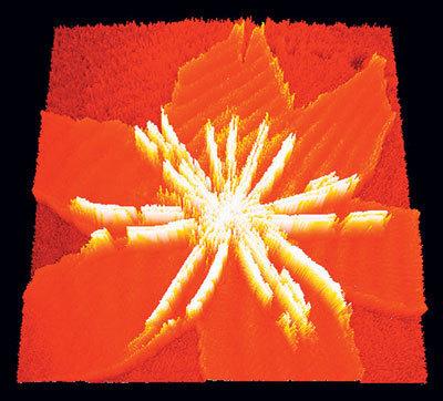 Dossier > La révolution des nanotechnologies | Evaluer l'information | Scoop.it