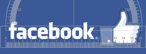 Facebook Photos Size Guide / New Layout / 2015   Artdictive Habits : Sustainable Lifestyle   Scoop.it