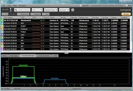 Download inSSIDer and Discover the Wi-Fi Networks Around You | MetaGeek | Techy Stuff | Scoop.it