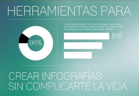 Herramientas para crear infografías sin complicarte la vida | formación | Scoop.it