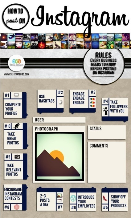 10 Rules Every Business Should Know Before Posting on Instagram | AtDotCom Social media | Scoop.it