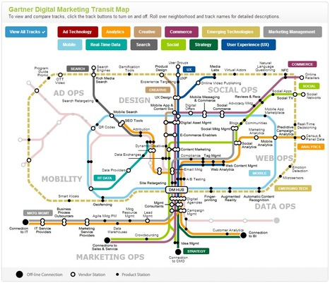 Digital Marketing Transit Map [Interactive] | Time to Learn | Scoop.it