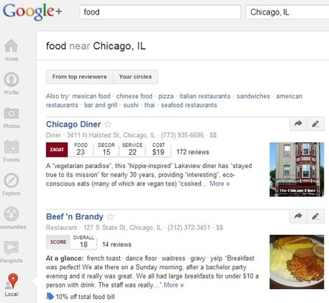 4 Ways to Go Local on Google+ - 'Net Features - Website Magazine | Social Media Conversations | Scoop.it