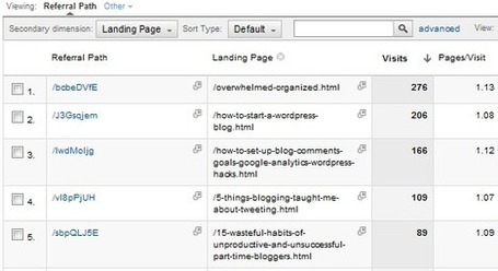 How To Leverage Google Analytics To Find Out More Useful Information About Your Key Traffic Referrers | Social Media Pearls | Scoop.it