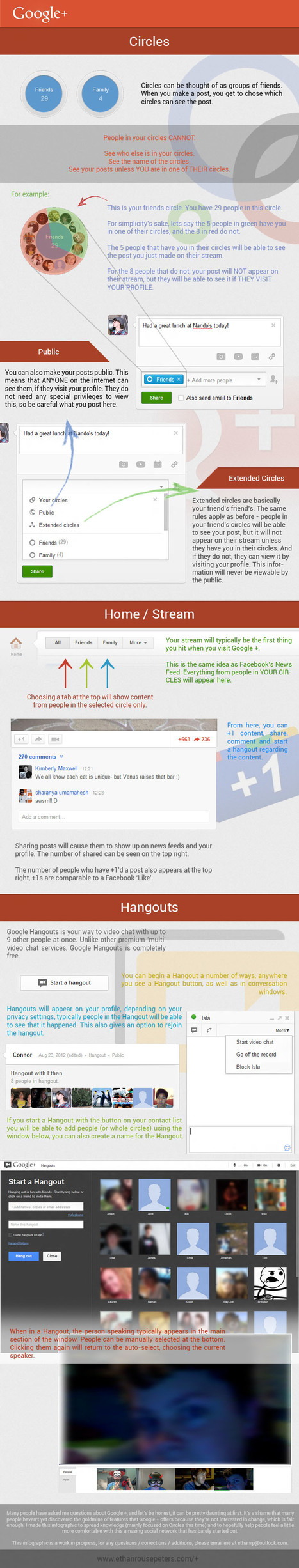 Google Plus Circles tutorial | Time to Learn | Scoop.it