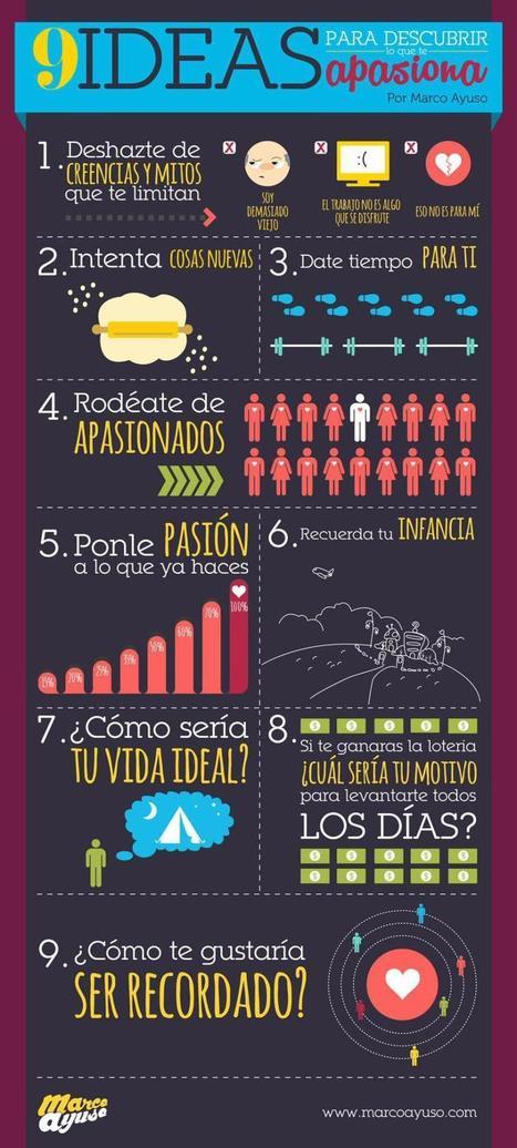 9 ideas para descubrir que te apasiona #infografia #infographic | estudio5 | Scoop.it