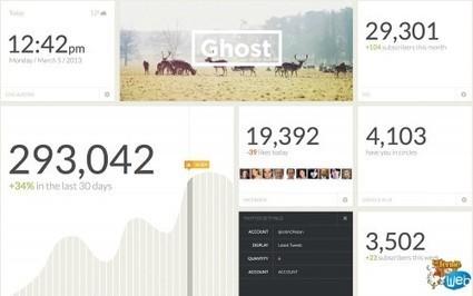 La Ferme du Web Mobile | Les outils d'HG Sempai | Scoop.it