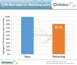"Monetizing Your Website's Real Fans & The ""Bandwagon""   Social Media, SEO, Mobile, Digital Marketing   Scoop.it"