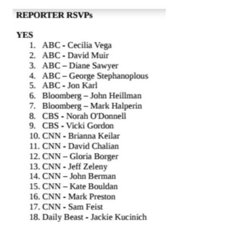 WIKILEAKS EXPOSES CORRUPT MEDIA: This List of Reporters Were Taking Marching Orders from Hillary | Saif al Islam | Scoop.it