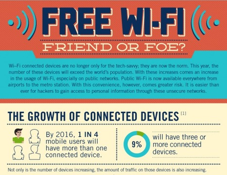 Free Wi-fi, Friend or Foe? [infographic] | social media and digital marketing | Scoop.it
