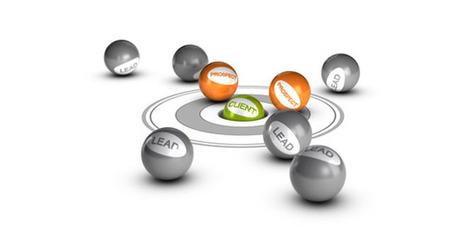 Pour une définition du lead nurturing | inbound marketing | Scoop.it