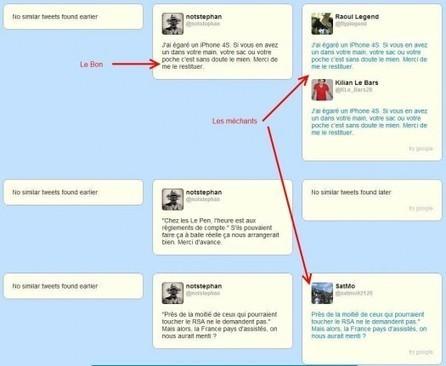 Détecter les voleurs de tweets, Who stole my tweet ?   Les News Du Web Marketing   Scoop.it
