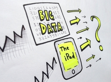 """How Big Data is Taking Recruiters from """"I Think"""" to """"I Know""""   Updates From The HR World   Scoop.it"""