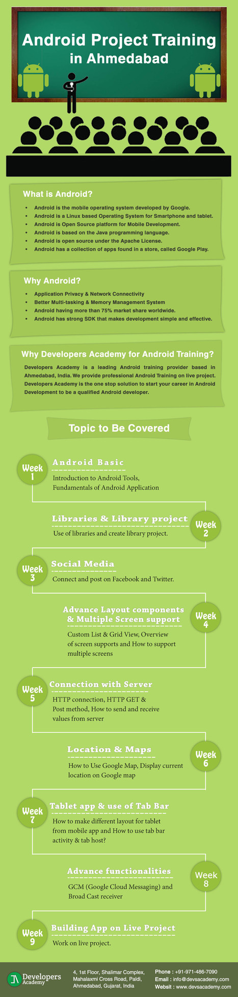 Android Project Training in Ahmedabad | iPhone - Android Traning | Scoop.it