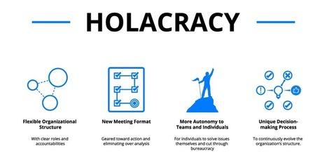 Travailler de manière collaborative, oui ! Mais comment s'organiser ? « InternetActu.net | Sociologie du numérique et Humanité technologique | Scoop.it