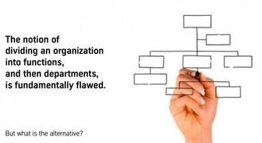 How organizations can thrive in the network era   Harold Jarche   Educación flexible y abierta   Scoop.it