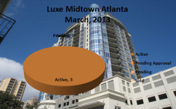 Midtown Atlanta Market Report | Luxe Midtown Atlanta | March 2013 - My Midtown Mojo | Midtown Atlanta Conversations and Condos | Scoop.it