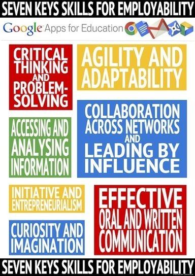 7 Key Skills for Employability   21st Century Employability Skills   Scoop.it