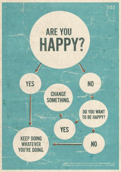 Happiness is a choice – 7 habits to practice more positivity in 2014 | Unplug | Scoop.it