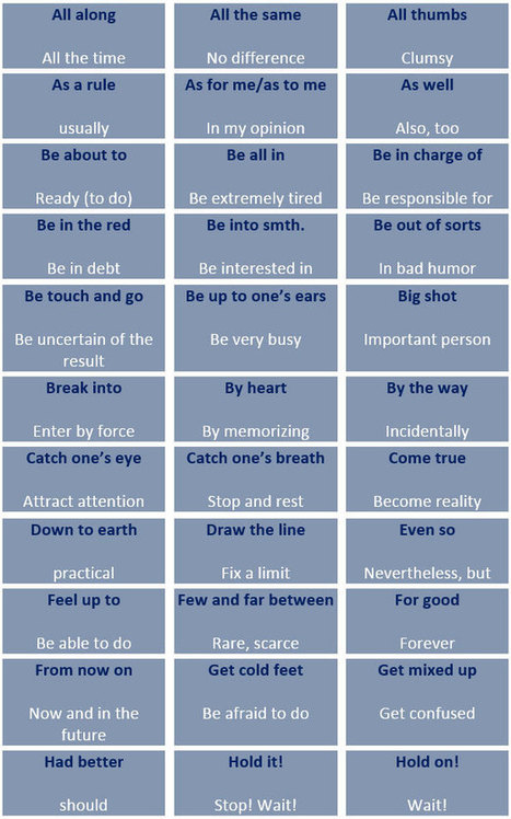 The most frequent collocations in spoken English | Resources_4_EFL | Scoop.it
