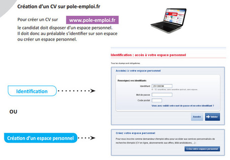 NetPublic » Comment créer son CV sur Pôle Emploi : Module d'autoformation | Culture Mission Locale | Scoop.it