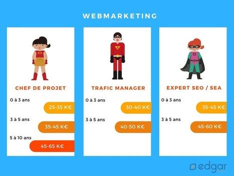 Les salaires des métiers du Digital | SEO | Scoop.it