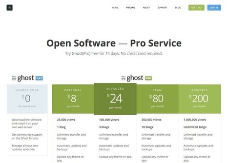 Ghost 2 Year Anniversary: How we Spent the Kickstarter Funding | Digital Transformation of Businesses | Scoop.it