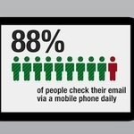 Email Mobile : le nouveau standard | Mobile & Magasins | Scoop.it