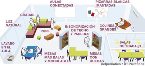 Un aula en condiciones óptimas mejora hasta un 25% el rendimiento de los alumnos | Organización y Futuro | Scoop.it