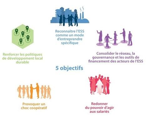La loi Economie sociale et solidaire | Le portail des ministères économiques et financiers | INNOVATION SOCIALE | Scoop.it