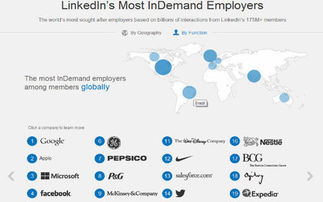 LinkedIn Reveals the World's Most In-Demand Employers [INFOGRAPHIC] | digitalmashup | Scoop.it