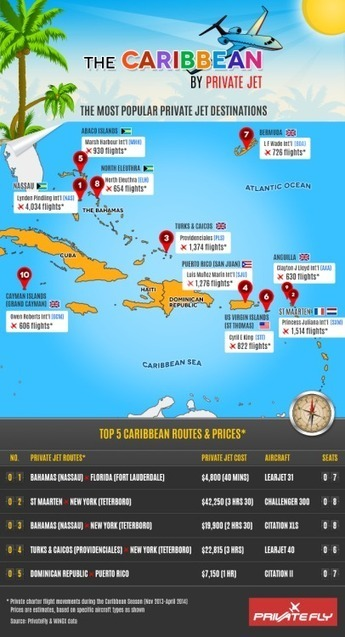 The Caribbean by Private Jet | Beach Maniac | Scoop.it