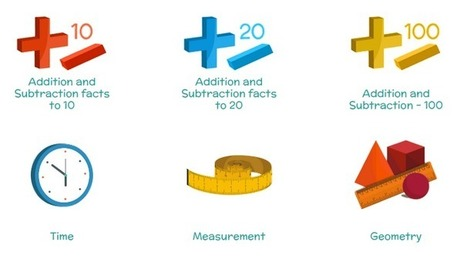 CK-12 Launches a New Collection of Elementary School Math Resources | Curriculum resource reviews | Scoop.it