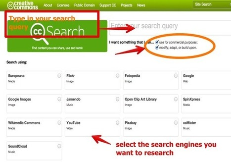 Search 13 Search Engines for Creative Commons Images from one Single Page | ΤΠΕ | Scoop.it