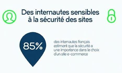 Sécuriser son site e-commerce pour renforcer la relation client | Confiance Client, l'hebdo  ! | Scoop.it
