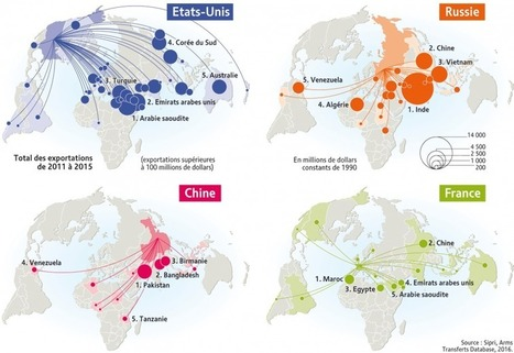 Cartographie des VENTES d'armes | URBANmedias | Scoop.it
