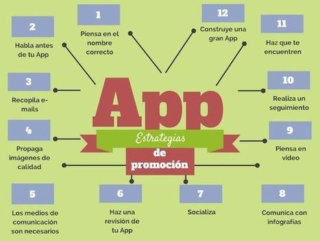 12 estrategias de promoción para tu App   Links sobre Marketing, SEO y Social Media   Scoop.it