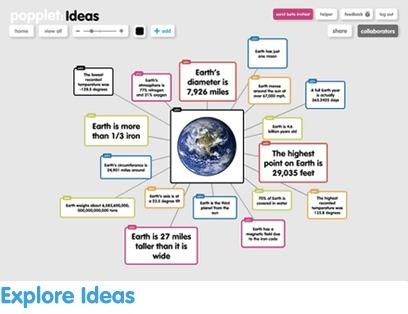 TIC en Educación: Popplet. Organizador de ideas | Recursos al-basit | Scoop.it