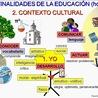 EducaciónconTIC