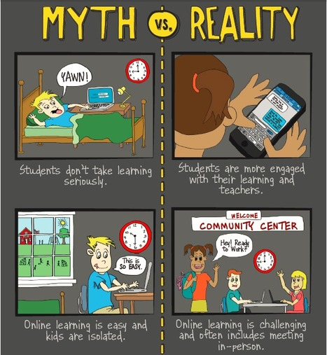 Infographic: Busting Myths About Online Learning | The Best of Web 2.0 for schools | Scoop.it