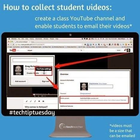 Publish to YouTube - Two Classroom Solutions | online teaching | Scoop.it